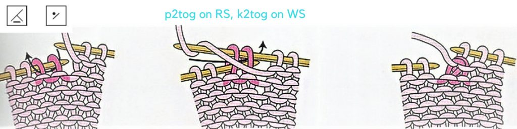 How To Read A Knit Chart Pattern How To Decrease Symbols And