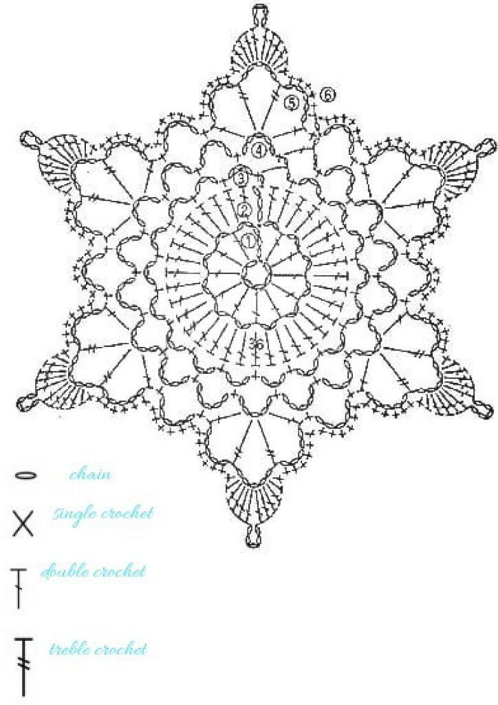 15 Crochet Snowflakes Patterns Free Patterns Turcoaz Cu Vanilie