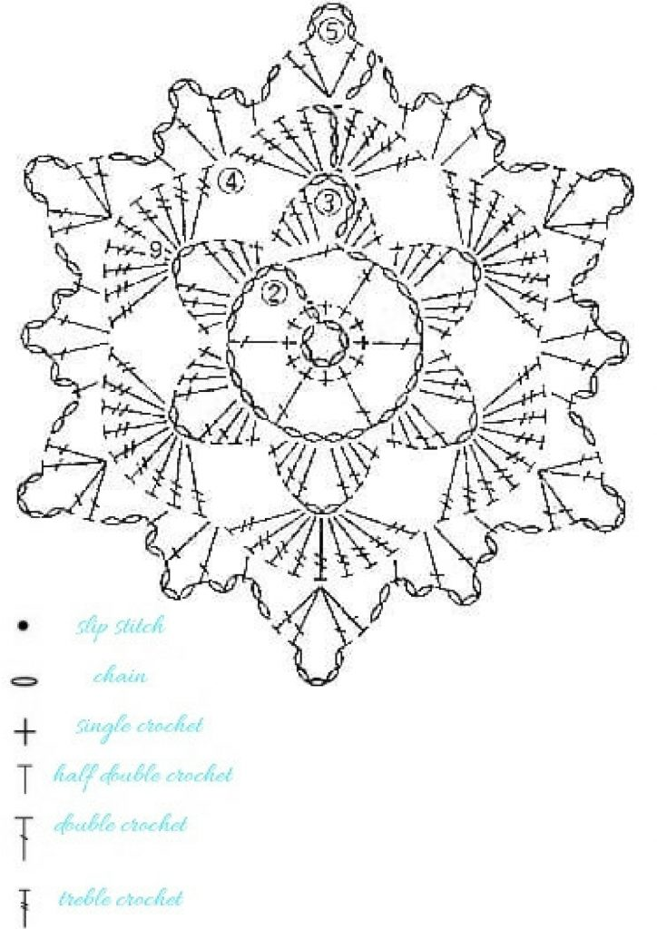 15 crochet snowflakes patterns